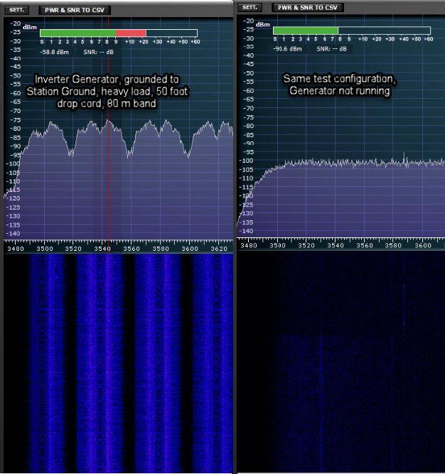 noise profile